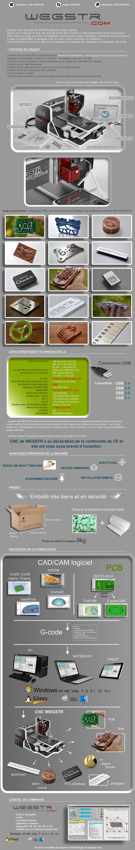CNC Wegstr (Français)